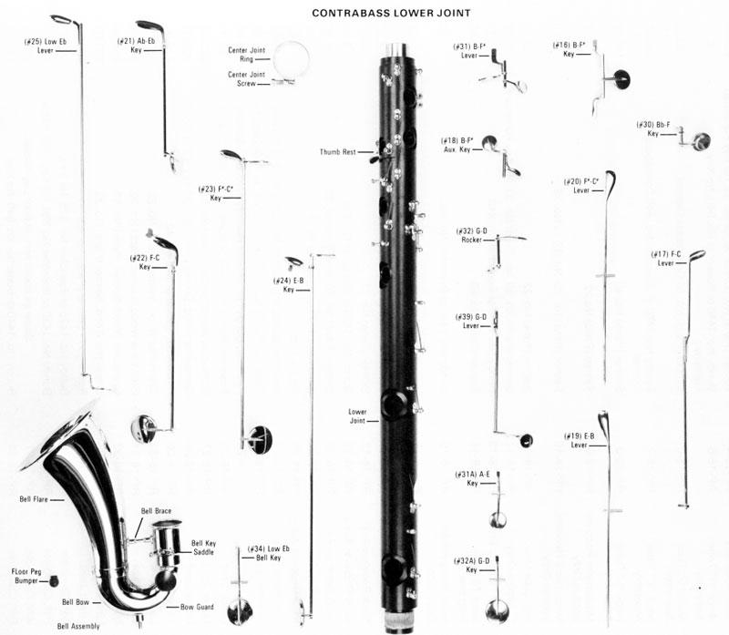 ContraBassClarientLowerParts woodwind and brass workshop contra bass clarinet parts james